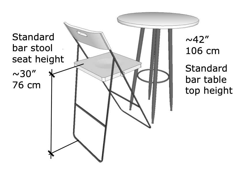 Standard Bar Table and Bar Stool Height