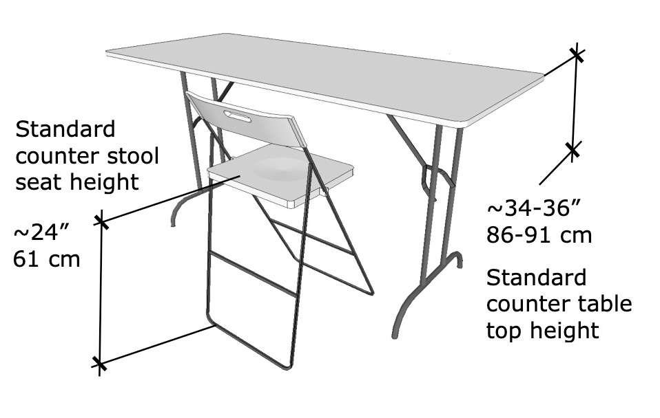 Standard Counter Table and Counter Stool Height